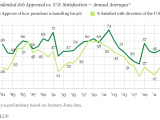 Gallup_graphic