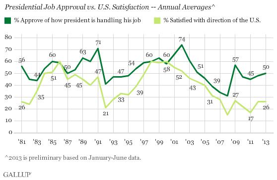 Gallup_graphic